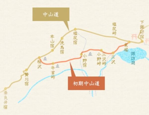 初期中山道.jpg
